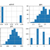R・Pythonのロジスティック回帰結果が一致することを確認
