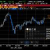 【株式投資】米中貿易協議、第一段階合意が確実になりリスクオン継続、利確の押し目には強気で向かいたい
