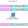 AAA(AuthenticationAuthorizationAccounting)