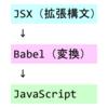React学習 JSXメモ