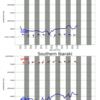 関東エリアの5日間波予測07/25/2020, 09:31