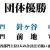 7/23(木)カラコン成績