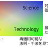 工学・技術と作品表現の関係について―技藝フェスに参加して