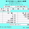 第1342回ロト6抽選結果(2018年12月27日)キャリーオーバー発生!!