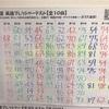 英語プレッシャーテスト!第10回【完】