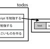 Vue.js勉強会資料作成中(その2)