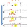Brainf**k講座(2) 数値入力と簡単なループ