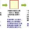 焼成(食パン 型温度の視点から)