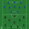 La Liga 第34節 ウエスカ対ソシエダ