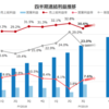 SHIFTの株価予想・企業分析(同業他社バルテス、ProVisonとの比較)