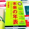#河合雅司「未来の年表 人口減少日本でこれから起きること」