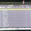 【チャンピオンジョッキー】2年目の前半(ハード)