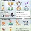 ポケモンGO pokemonDay2020 概要