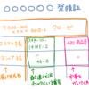 日本郵便の『簡易書留』サービスを使ってみた