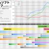 日本のゲーム市場は米と14倍、欧と10倍差? 「電ファミ」大誤報で執筆者が開き直って大炎上