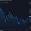 2020-10-24 今週の米国株状況