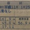 20年前の自分の体重に衝撃【デスキャッスル走10km】