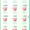 Pokémon GOバレンタインイベントでラッキーのアメを795個集めた