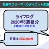 【サラリーマンのダイエット記録】2月5日〜2月11日分【ライフログ2020年6週目】
