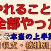 上半期最後の決戦、帝王賞編!!・・そして、その後