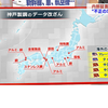 神戸製鋼・日産の不正問題、主流秩序の典型