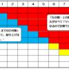9までのひき算(2)