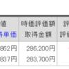 【株主優待】キューピー(2809)をクロス取引しましたが 3年継続保有と知らず失敗