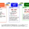 【債権回収!】遅延・期失案件(千代田区)のクロージング連絡【maneo(マネオ)】