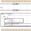 Nordic nRF52を使った省電力でステートマシンを実装する方法