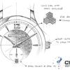 【2017バーゼルの時計展の新作】ショパンL.U.C XPS 1860Officer腕時計