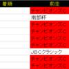 2019東京大賞典データ