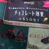 Swiss Selectionシリーズチョコが中々買えないので、コンビニやスーパーに置いてある別のチョコを買ってみる。