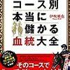 金曜日東海道線各駅停車の旅のお供