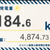 11/17〜11/23の総発電量は408.1kWh(目標比80%)でした