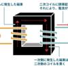 TOS・BASEとTOS・BASIC