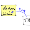 Electronの画面にHTML落とすと、画面が切り替わっちゃうよね