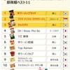 NYタイムズが選んだ「即席麺」世界一は韓国、日本は4位。