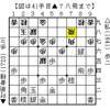 第77期名人戦 七番勝負 第3局 初日 佐藤天彦名人 vs 豊島将之二冠