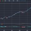 コロナショックはブラックマンデー型どころじゃなかった。投資家心理が超絶望から超楽観へ!!