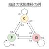 マルコフ連鎖でコード進行を自動生成(Python実装)