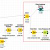 【後半】KNIMEを使ってプレートのアッセイデータを解析する(heatmap, IC50の算出)