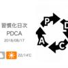 連休明けの仕事開始は、「0→1」ではなく「1→2」でスムーズに[習慣化日次PDCA 2018/08/17]