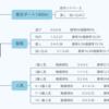 【予想⇒結果】根岸S(G3) 2020年2月2日(日)