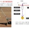室内でできる手作り打撃練習用器具と練習方法