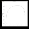 Rによる最適化、パラメータ推定入門