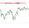 ■途中経過_2■BitCoinアービトラージ取引シュミレーション結果(2019年6月19日)