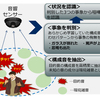 NEC、音で起きている状況がわかる「音状況認識技術」を開発