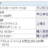 IPO 4484ランサーズ 4482ウィルズ 当落発表 & 4487スペースマーケット ブックビルディング完了