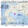2017年08月14日 16時33分 内浦湾でM3.1の地震
