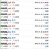 【 1月 30日】FOMCの余波。おすすめ無料EAの結果
